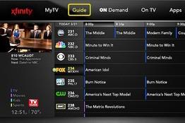 Actualizarse o morir: El reto de la televisión por cable en tiempos de internet
